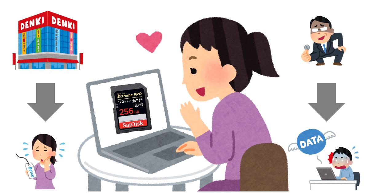 SDカードの賢い買い方